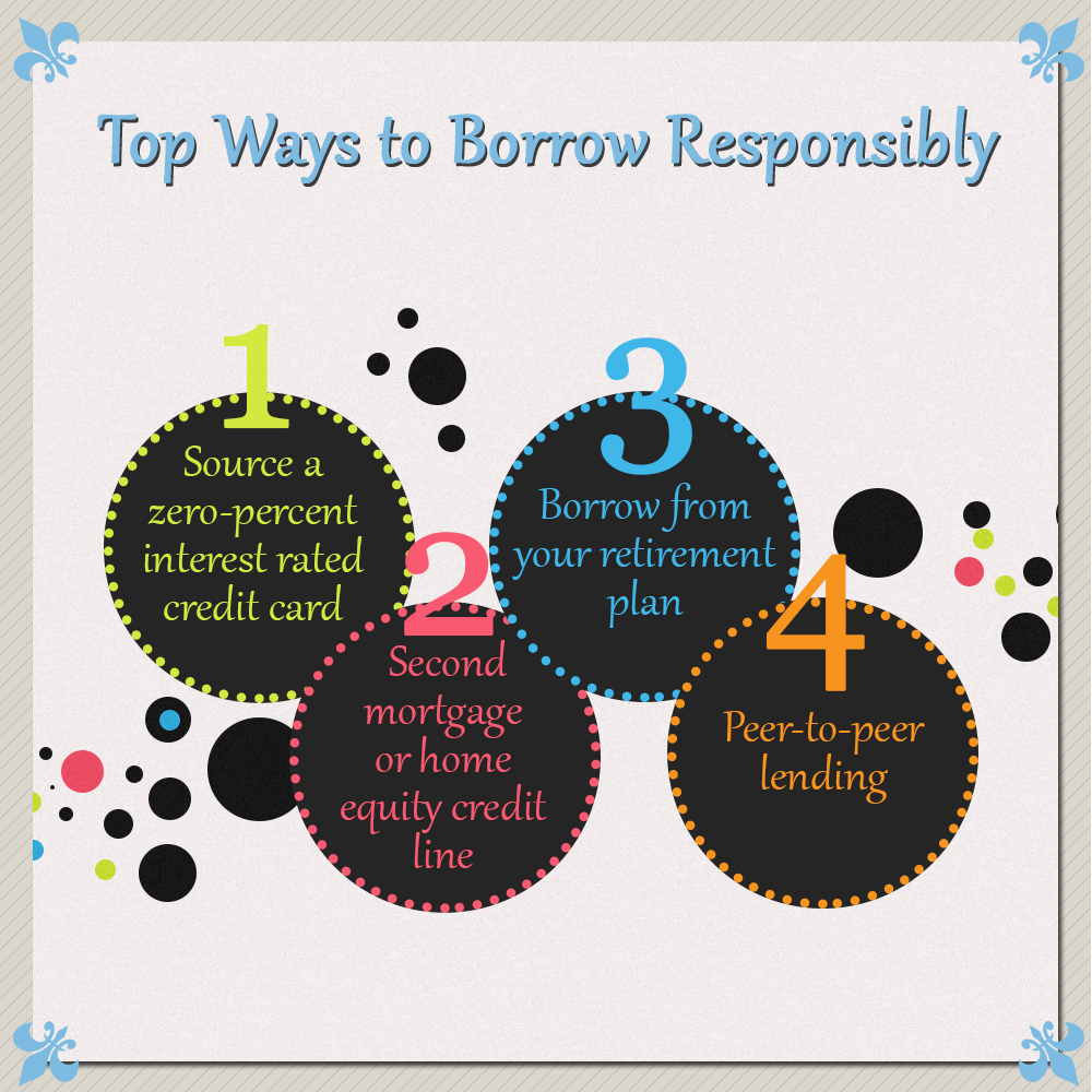 Should you borrow from your 401k to buy a house 28 Borrowing money to build a house