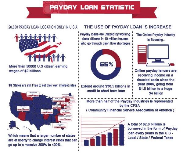 fast bucks payday loans - 2