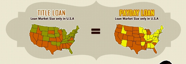 payday loans vs title loan market