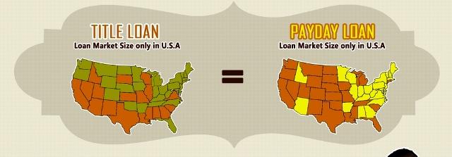 payday loans vs title loan market