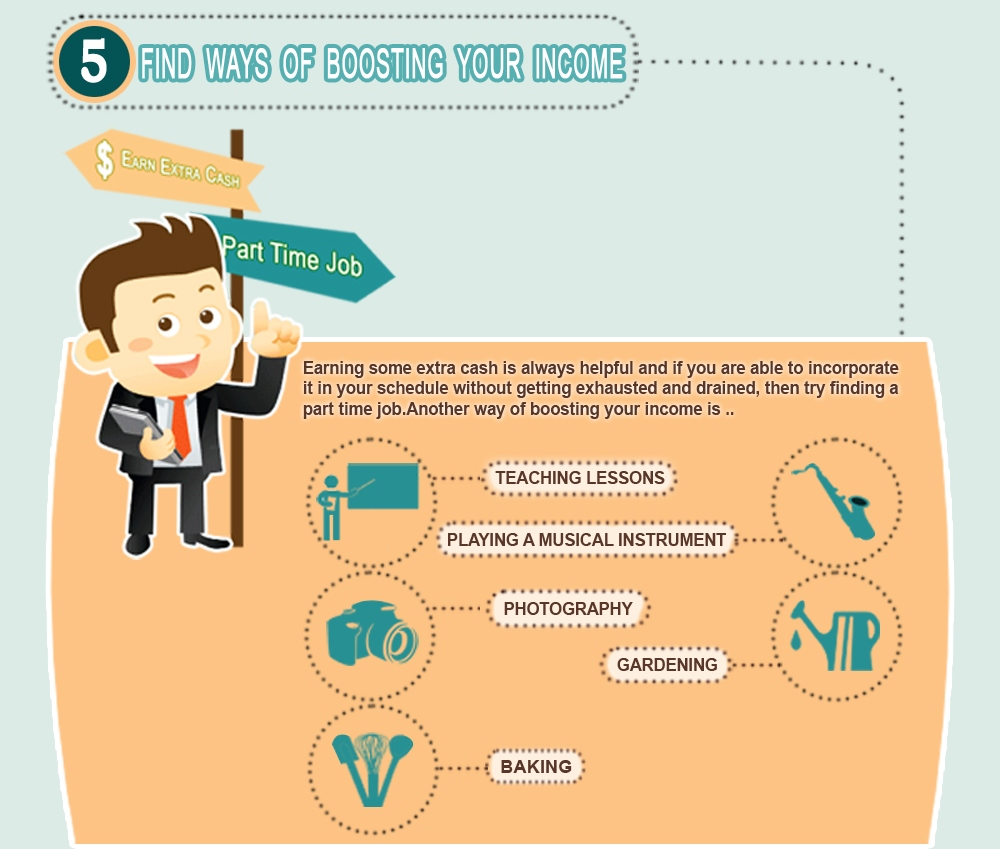 5.Find Ways of Boosting Your Income